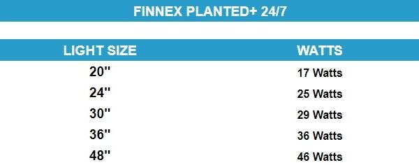 Finnex Planted Plus 24/7 Watts