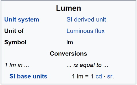 what are lumens?  do we need to worry about lumens in an aquarium?